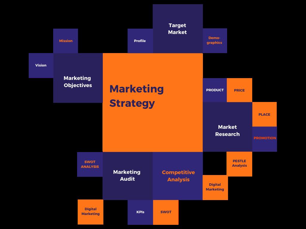 marketing company in melbourne